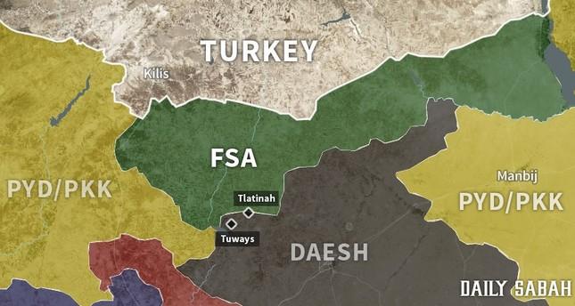 FSA liberates three regions in northern Syria
