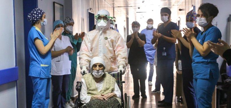 TURKEY: 107-YEAR-OLD CORONAVIRUS PATIENT RECOVERS