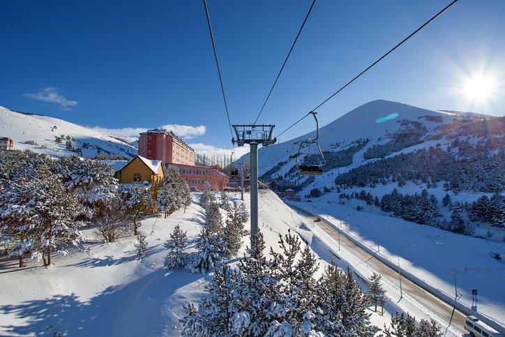 Feriestedet Erzurum: Et fristed for vintersportelskere