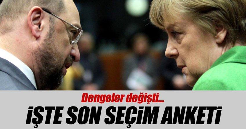 Almanyada seçim anketinde Merkel geride kaldı