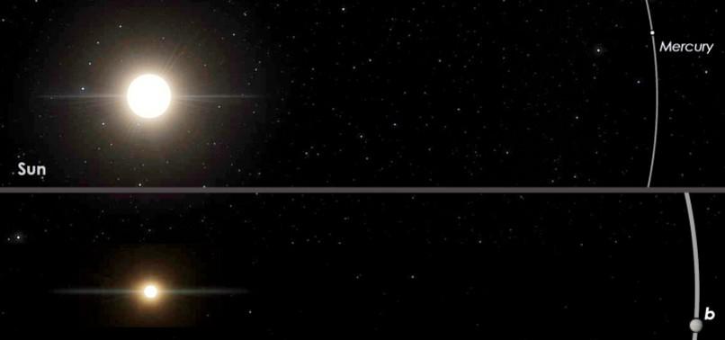 BIG WORLD FOUND AROUND SMALL STAR REDEFINES PLANET FORMATION
