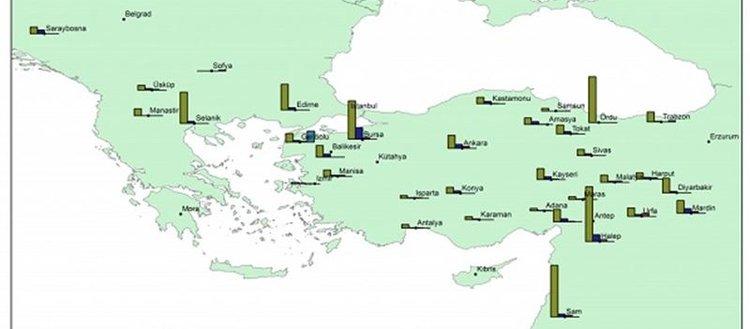 Osmanlı şehirleri atlası: şehirler için yeni tanımlamalar