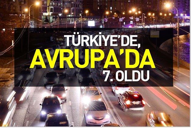 Türkiye, Avrupa'da 7. oldu