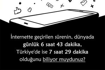 Rakamlarla Türkiye ve dünyada internette geçirilen süreler