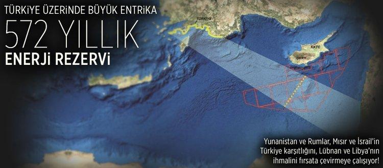 Türkiye üzerinde büyük entrika: 572 yıllık enerji rezervi