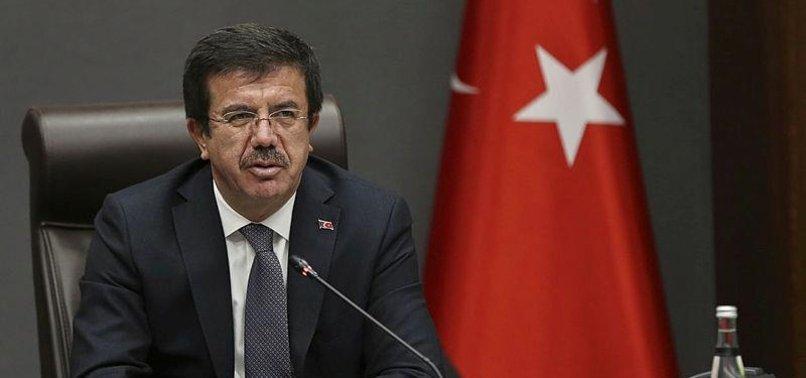 TURKEY SUPPORTS QATARS 2030 TARGETS: TURKISH MINISTER