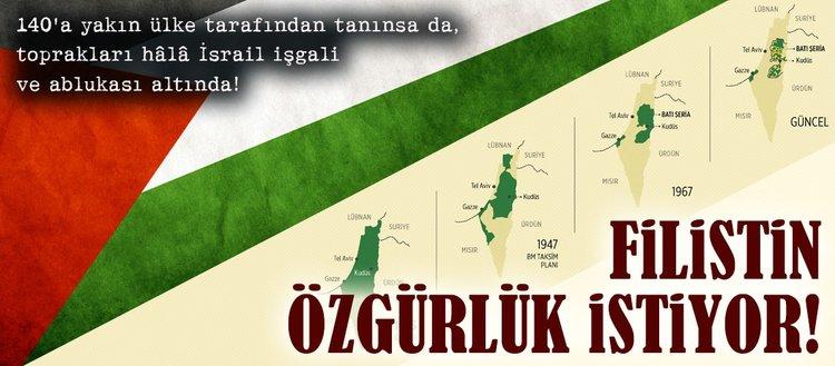 Filistin özgürlük istiyor!