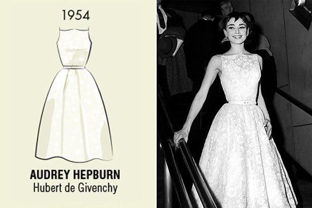 Oscar'ın en iyi 10 elbisesi!