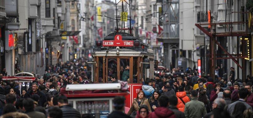 TURKISH ECONOMIC GROWTH AT 0.9% IN Q3