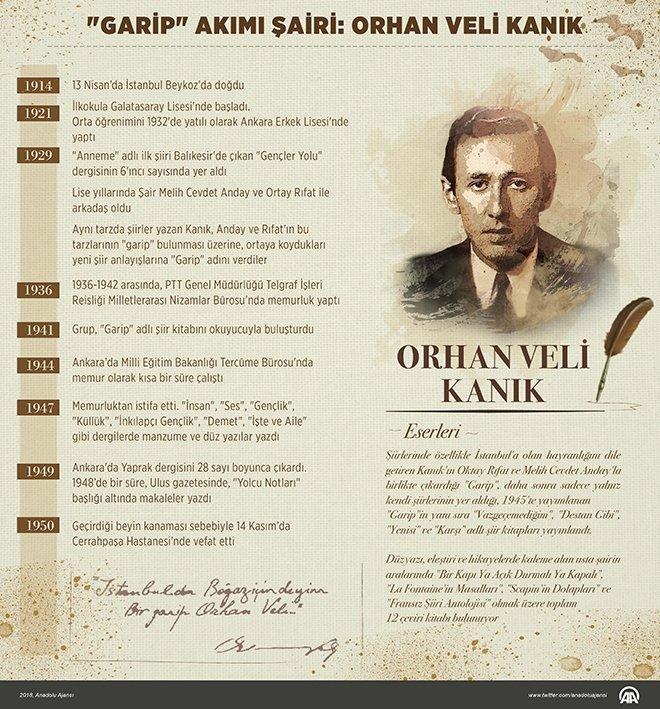 Yediden Yetmişe Orhan Veli Ve Bestelenen şiirleri Fikriyat Gazetesi