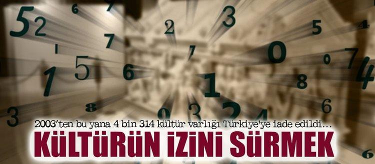 Türkiye 56 kültür varlığının peşine düştü...