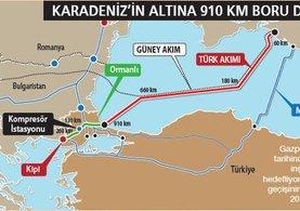 Türk Akımı, deniz kısmı inşaatı için tarih belli oldu
