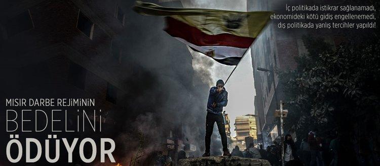 Mısır darbe rejiminin bedelini ödüyor