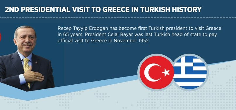 2ND PRESIDENTIAL VISIT TO GREECE IN TURKISH HISTORY