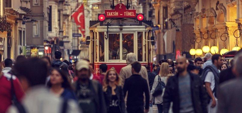 TURKEY MARKS VERY HIGH PROGRESS IN HUMAN DEVELOPMENT