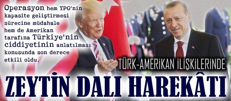 Türk-Amerikan ilişkilerinde Zeytin Dalı Harekâtı