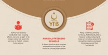 Turkish youths abroad attend 'Anadolu Weekend School'