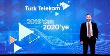 Türk Telekom posts $253.6M net profit in H1
