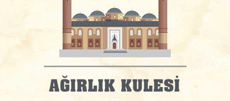 Osmanlı mimarisine ait terimler