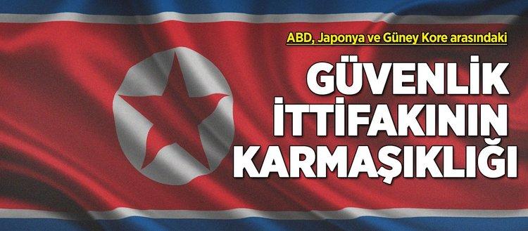 Doğu Asya'da ABD liderliğindeki güvenlik ittifakının geleceği