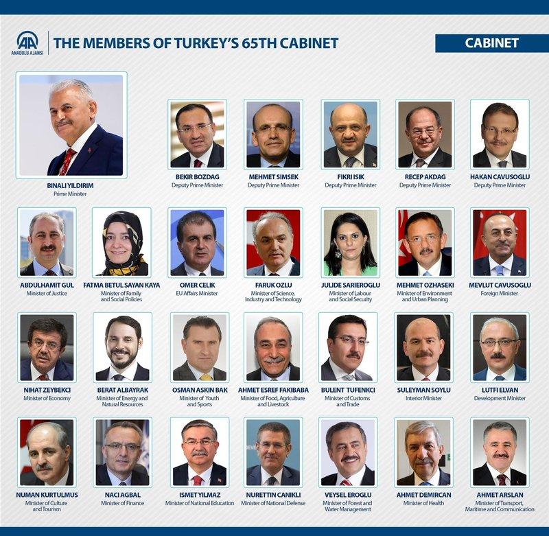 http://ia.tmgrup.com.tr/99e306/0/0/0/0/2048/1999?u=http://i.tmgrup.com.tr/anews/v1/2017/07/19/turkish-premier-yildirim-announces-new-cabinet-members-1500471207847.jpeg&mw=800