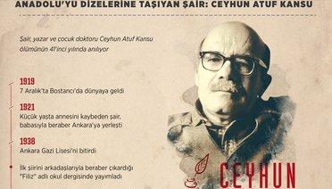 Anadoluyu dizelerine taşıyan şair: Ceyhun Atuf Kansu
