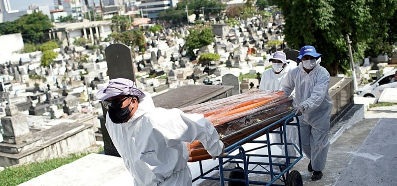 BRAZIL REPORTS 37,614 NEW CORONAVIRUS CASES, 691 DEATHS
