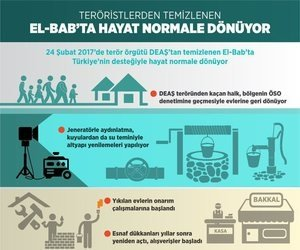 Teröristlerden temizlenen Cerablus ve El Bab'ta hayat normale dönüyor