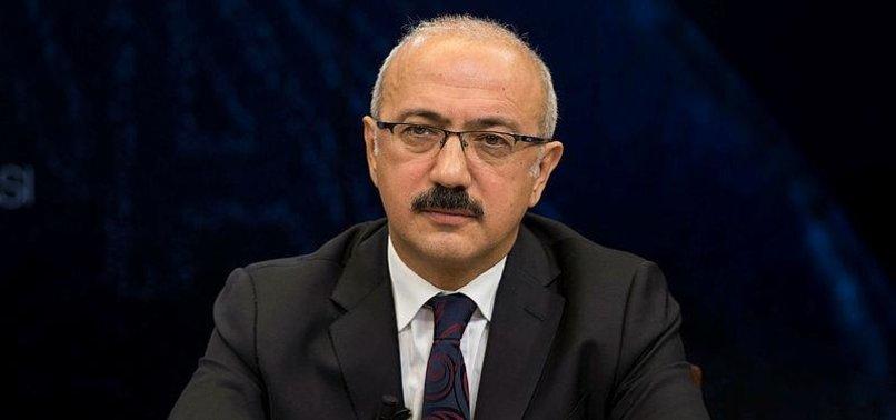 TURKEYS SYRIA OPERATION WONT NARROW FISCAL OPTIONS