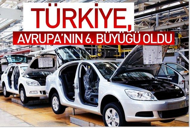 Türkiye, Avrupa'nın 6. büyüğü oldu